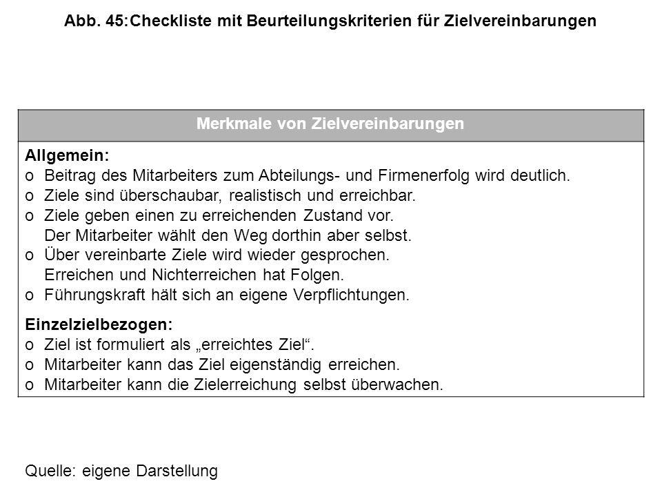 Abb. 45: Checkliste mit Beurteilungskriterien für Zielvereinbarungen