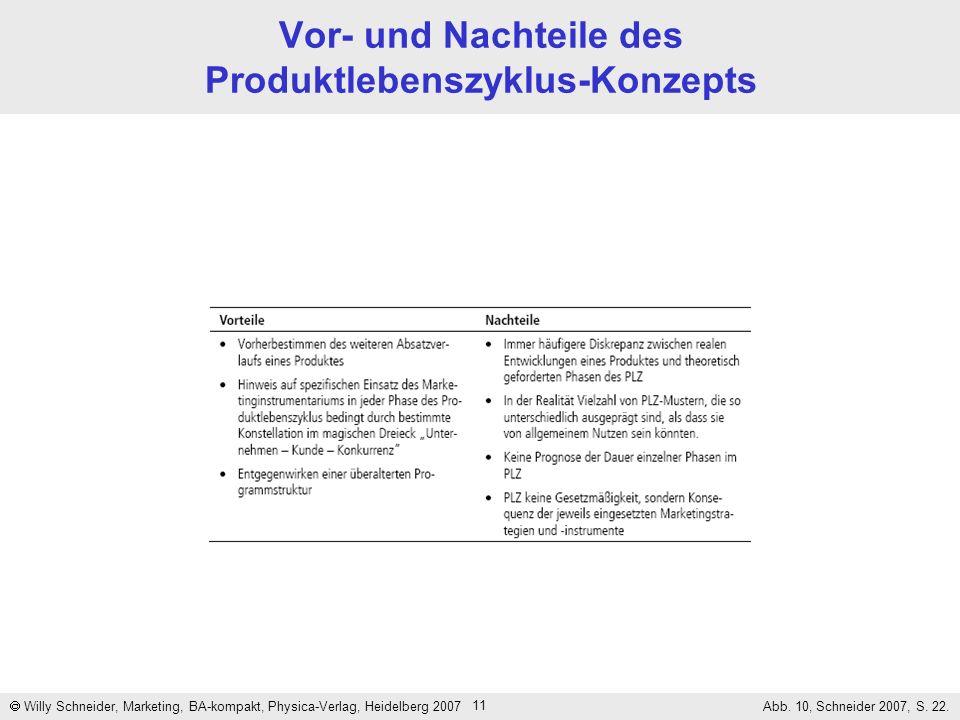 Vor- und Nachteile des Produktlebenszyklus-Konzepts