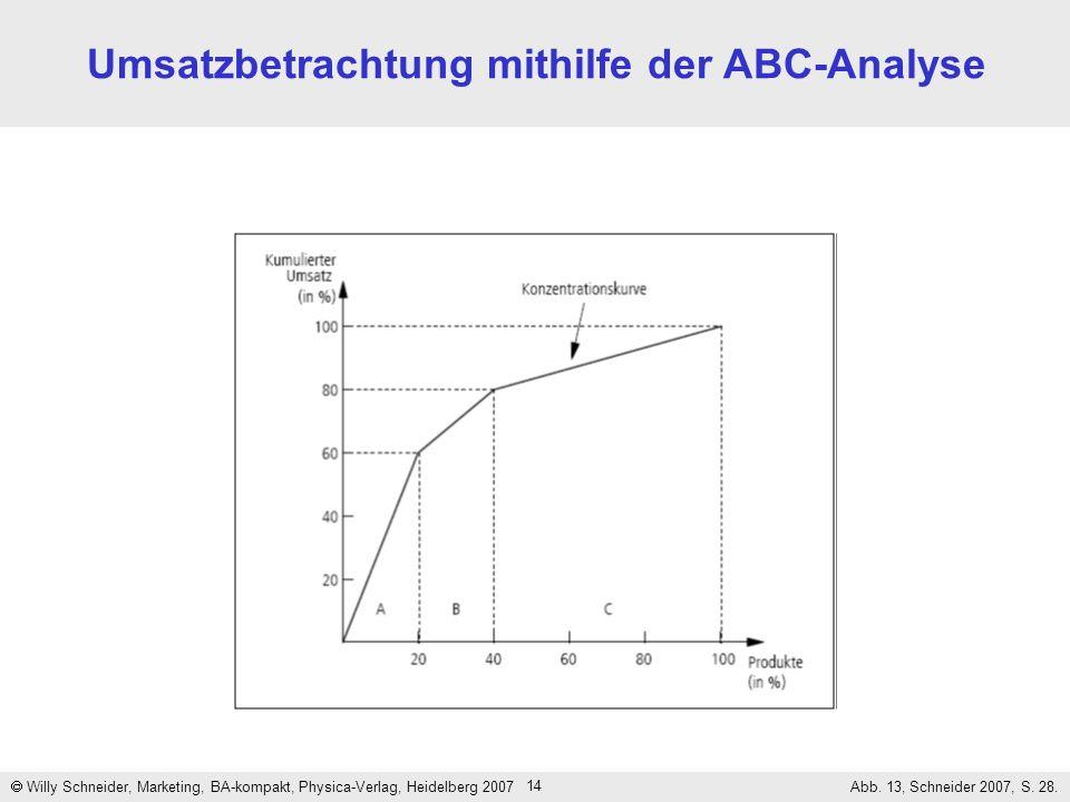 Umsatzbetrachtung mithilfe der ABC-Analyse
