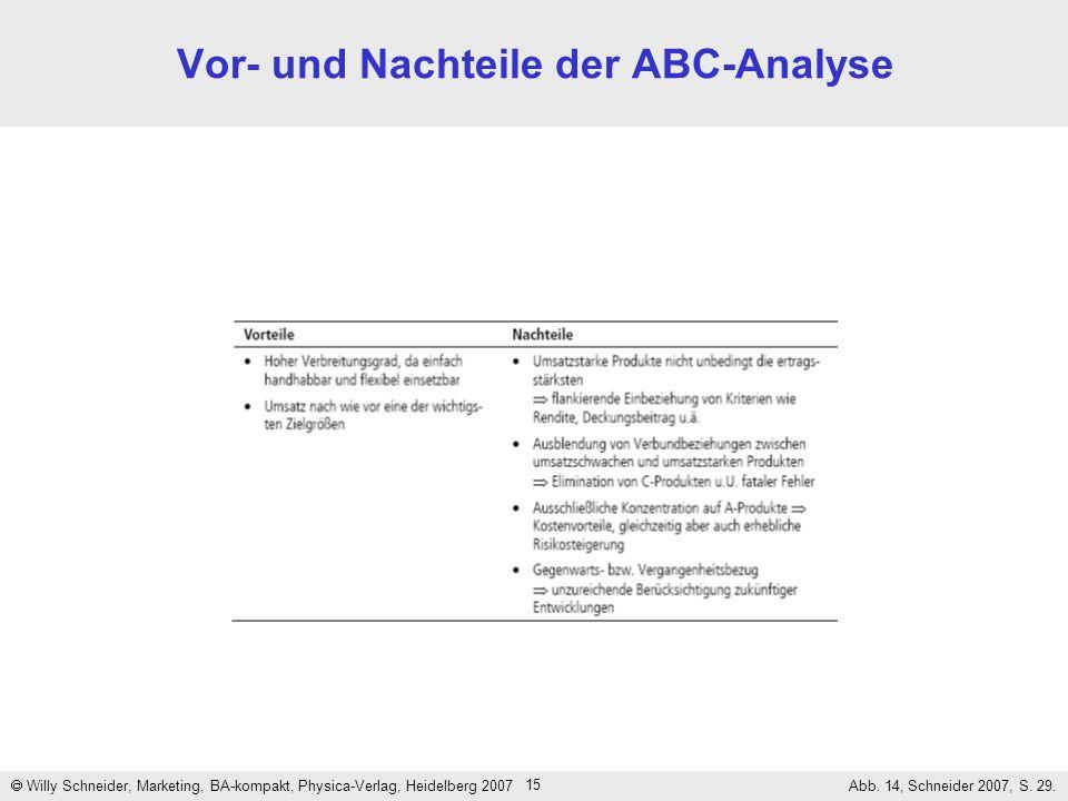 Vor- und Nachteile der ABC-Analyse