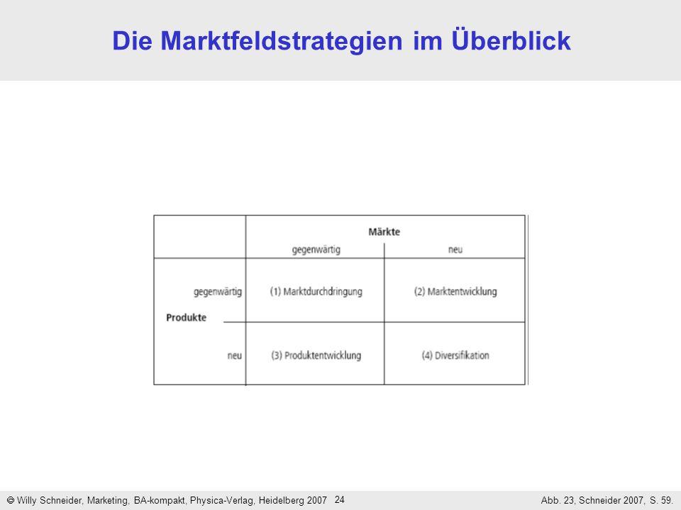 Die Marktfeldstrategien im Überblick