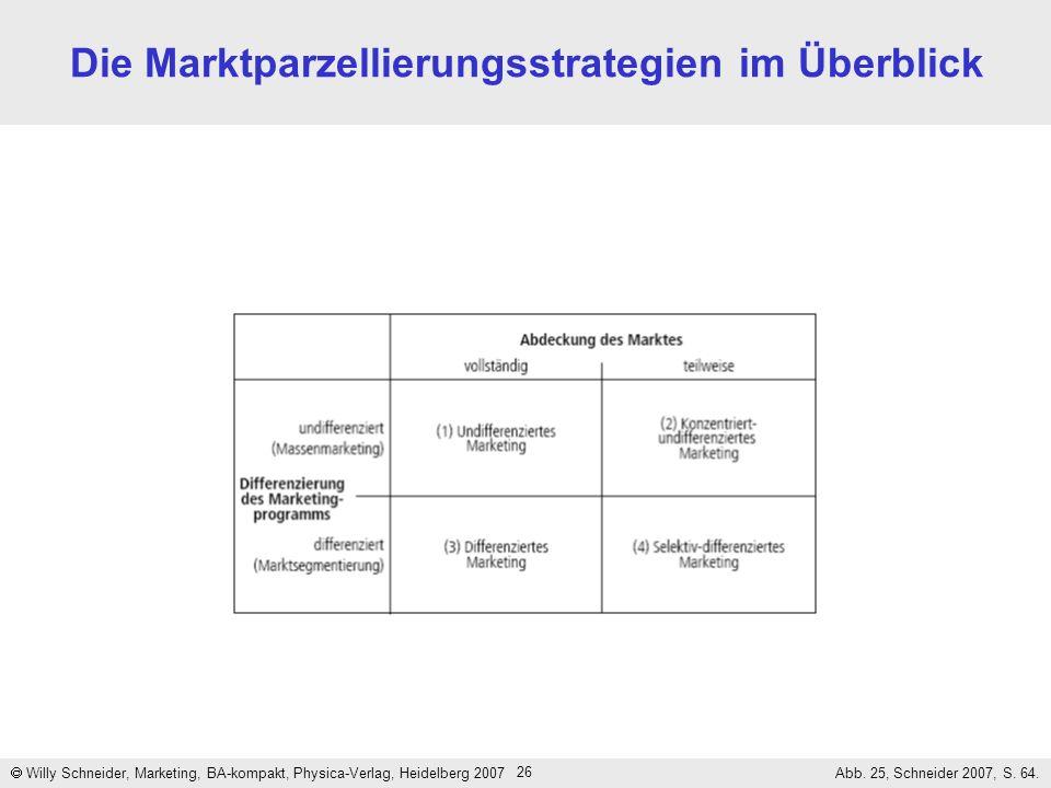 Die Marktparzellierungsstrategien im Überblick