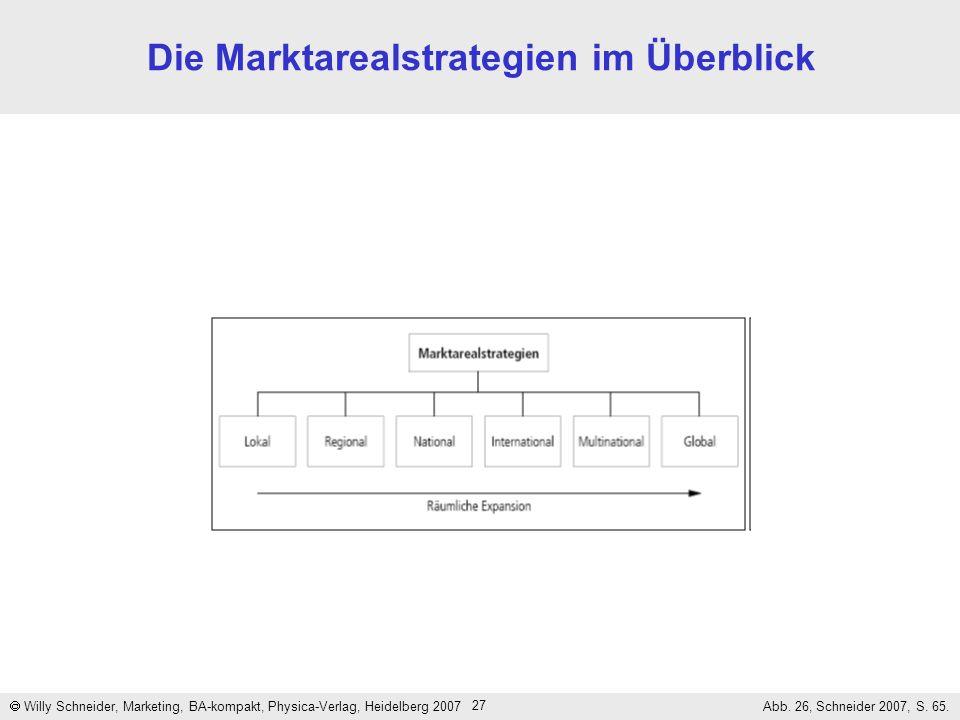 Die Marktarealstrategien im Überblick