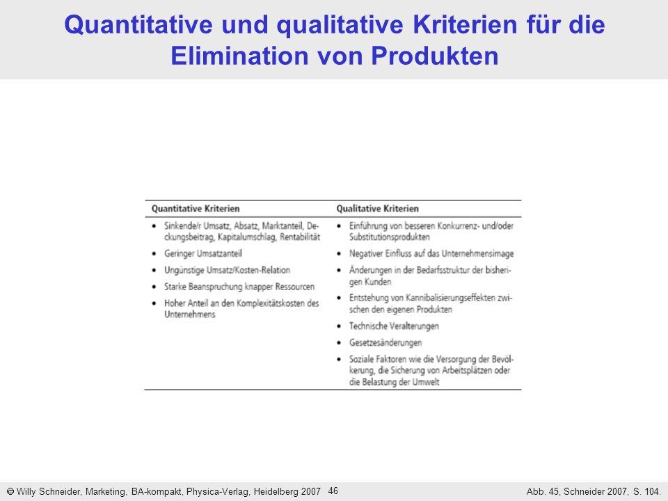 Quantitative und qualitative Kriterien für die Elimination von Produkten