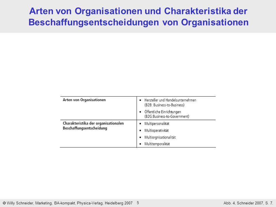 Arten von Organisationen und Charakteristika der Beschaffungsentscheidungen von Organisationen