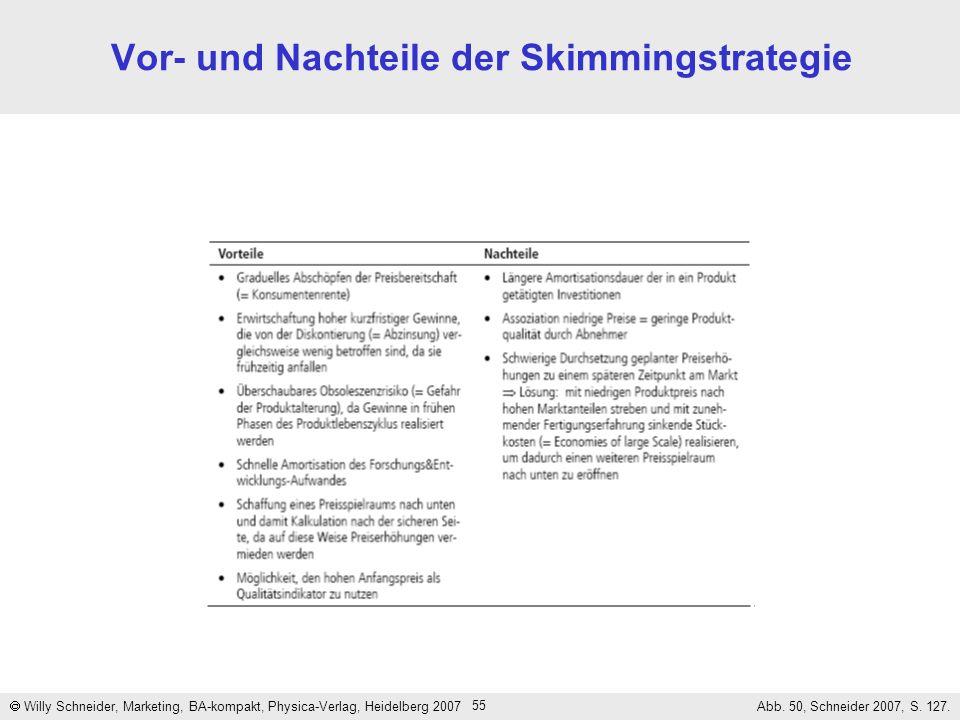 Vor- und Nachteile der Skimmingstrategie