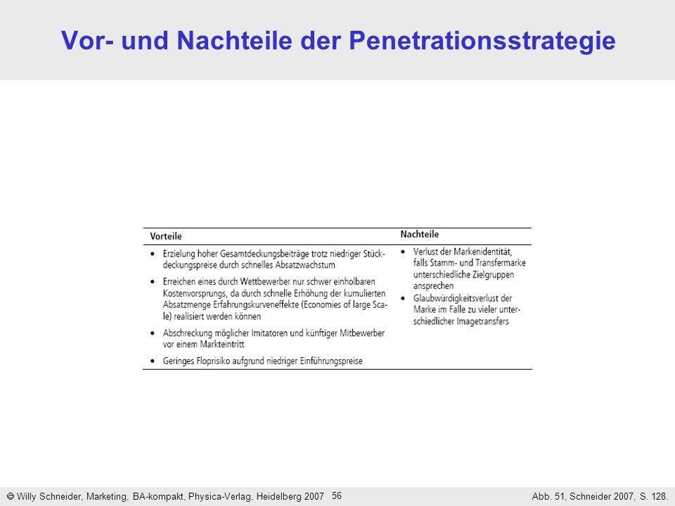Vor- und Nachteile der Penetrationsstrategie