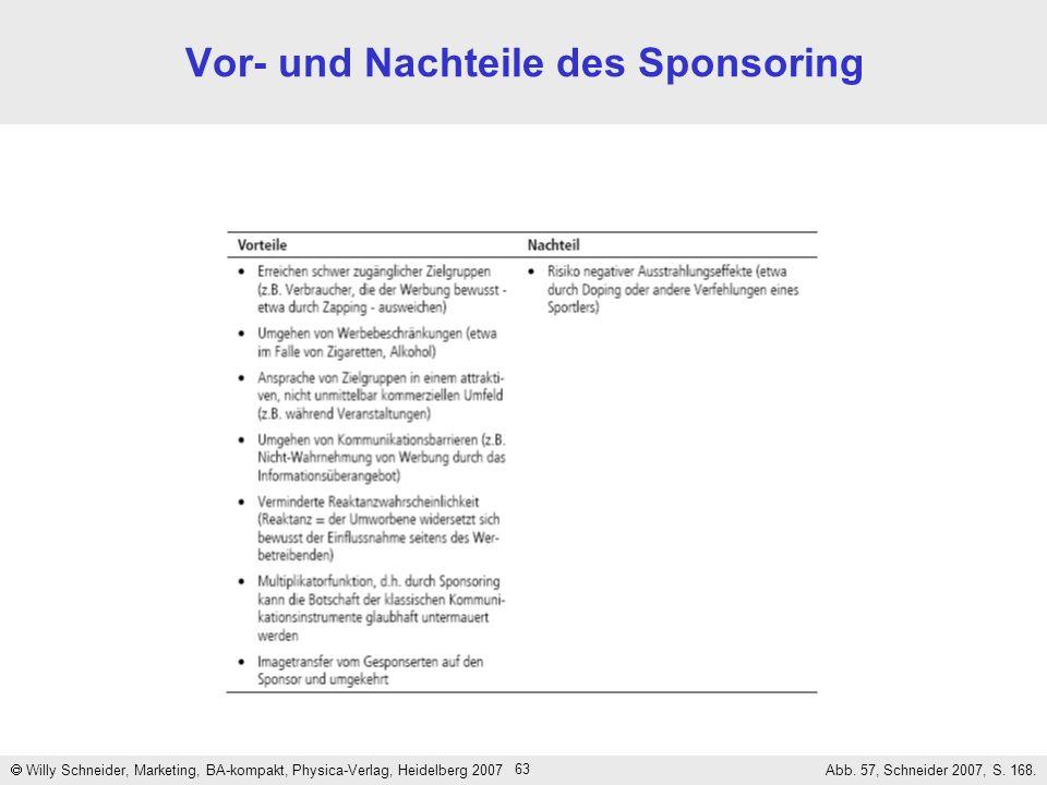 Vor- und Nachteile des Sponsoring