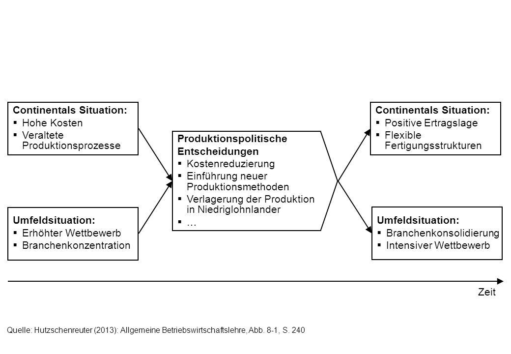 Produktionspolitische Entscheidungen Kostenreduzierung