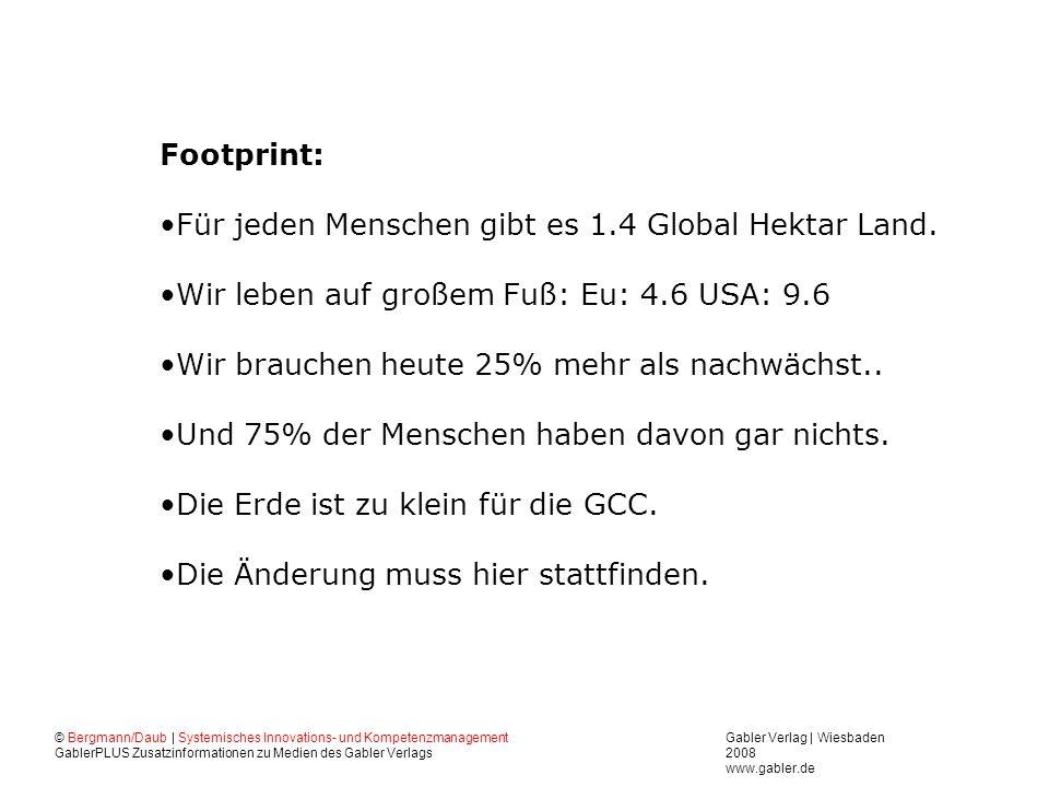 Für jeden Menschen gibt es 1.4 Global Hektar Land.