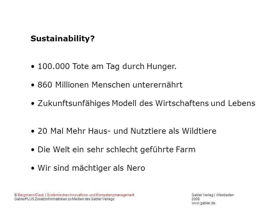 100.000 Tote am Tag durch Hunger. 860 Millionen Menschen unterernährt