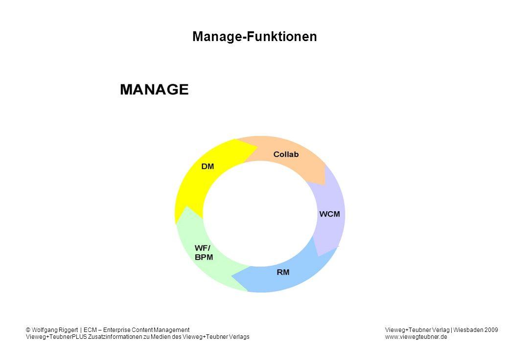 Manage-Funktionen