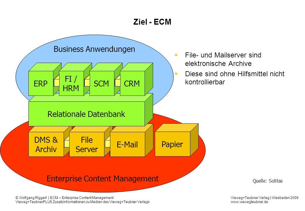 Relationale Datenbank ERP FI / HRM SCM CRM