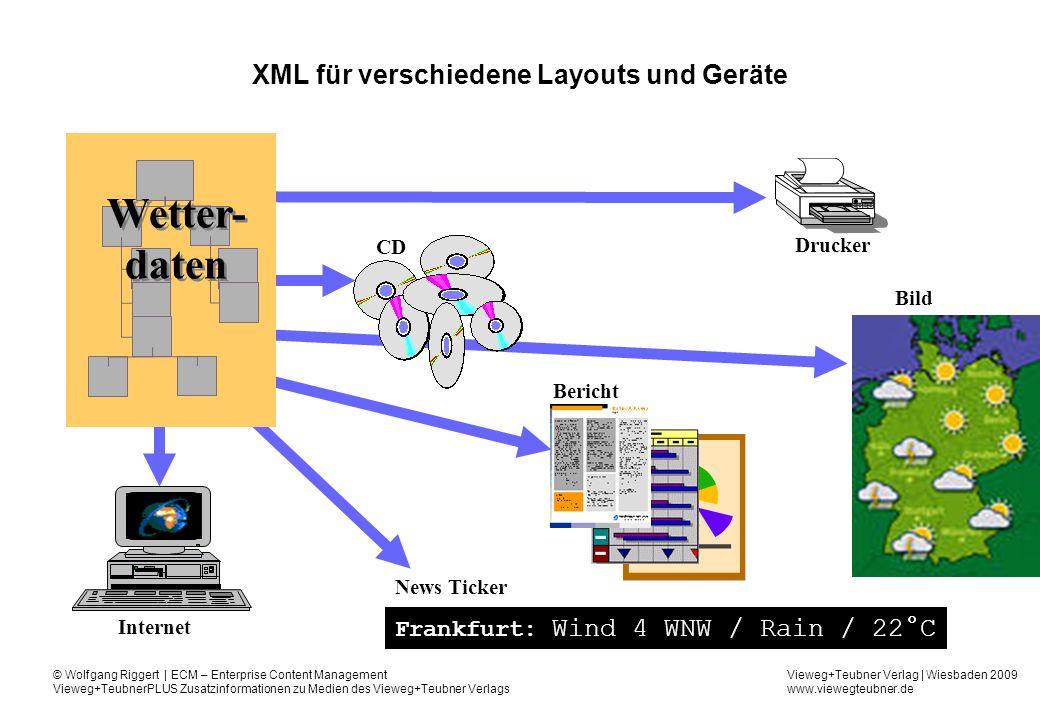 XML für verschiedene Layouts und Geräte