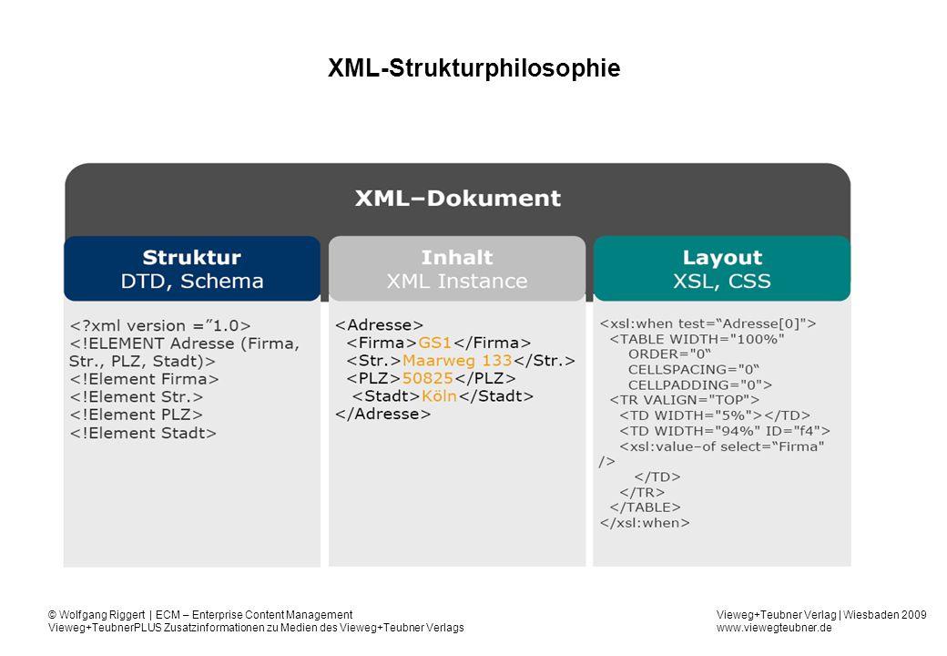 XML-Strukturphilosophie