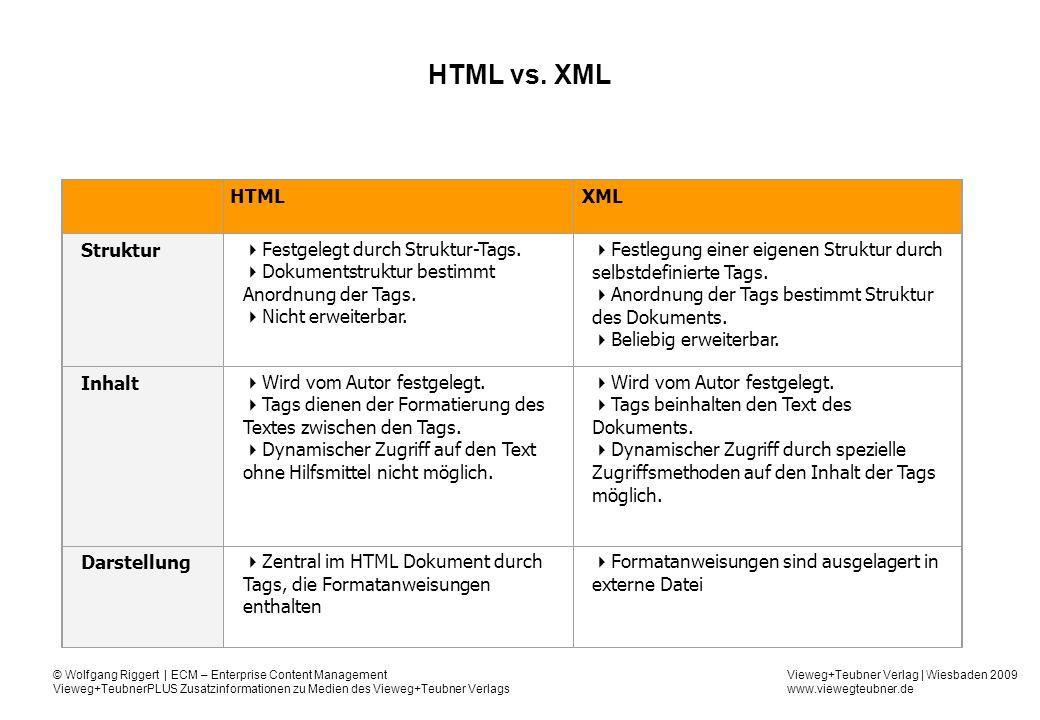 HTML vs. XML HTML XML Struktur Festgelegt durch Struktur-Tags.