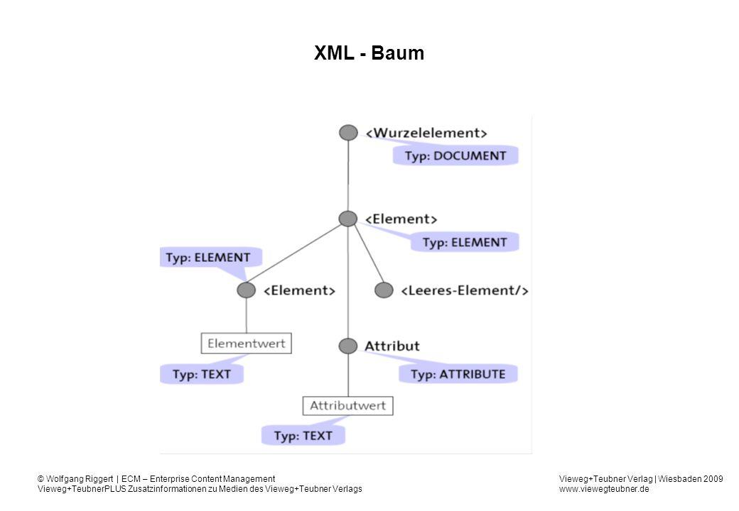 XML - Baum