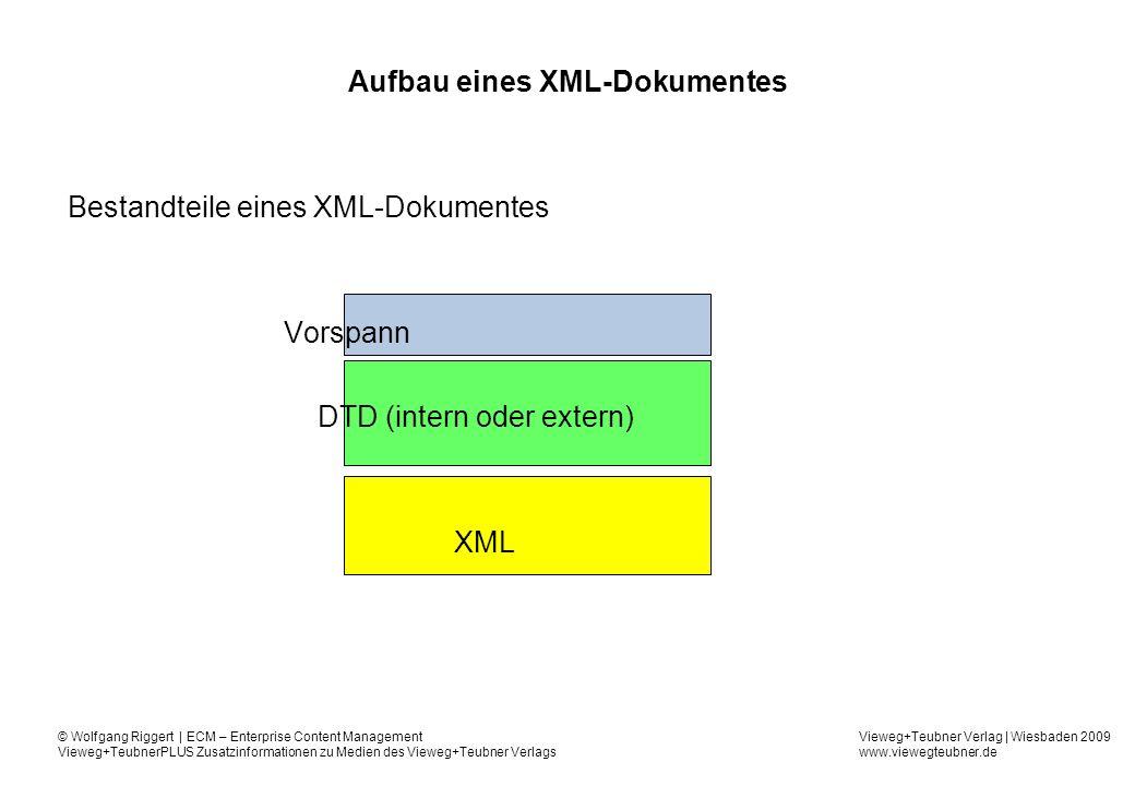 Aufbau eines XML-Dokumentes