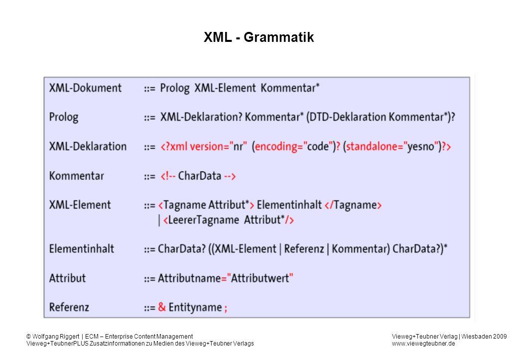 XML - Grammatik