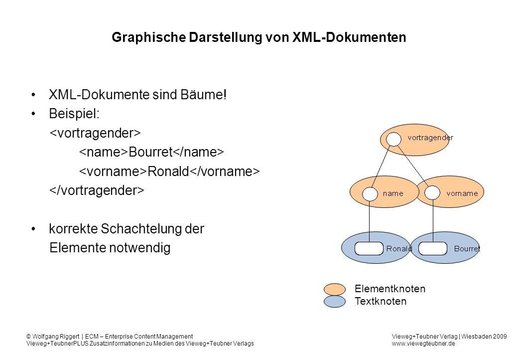 Graphische Darstellung von XML-Dokumenten