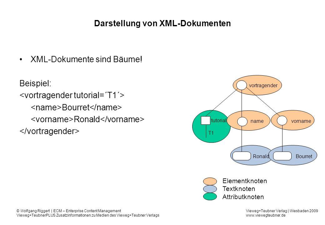 Darstellung von XML-Dokumenten