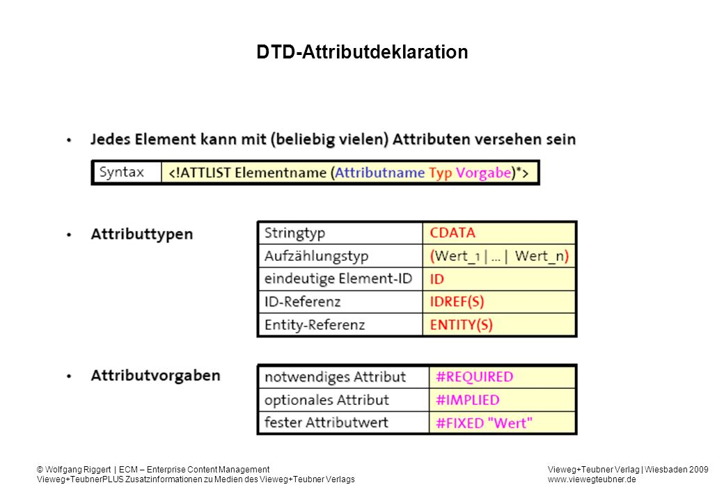 DTD-Attributdeklaration