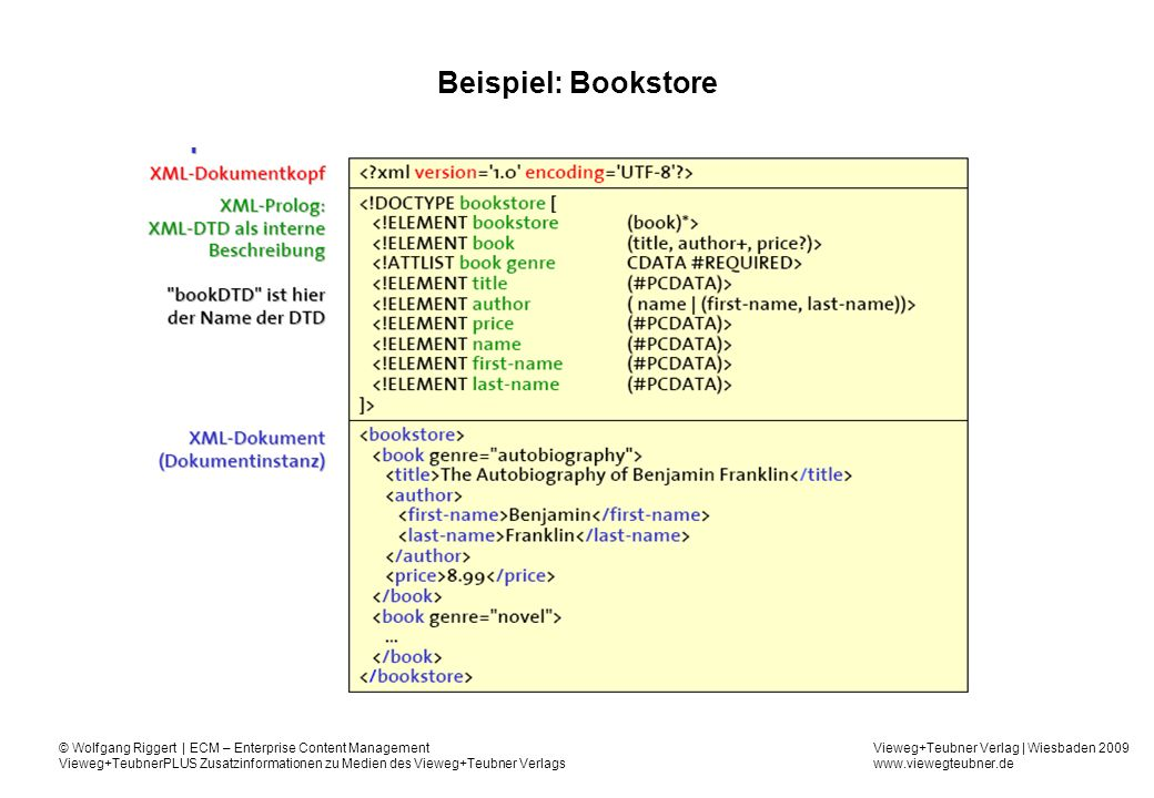 Beispiel: Bookstore