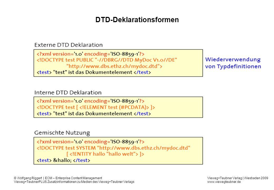 DTD-Deklarationsformen