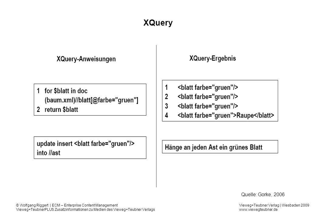 XQuery Quelle: Gorke, 2006.