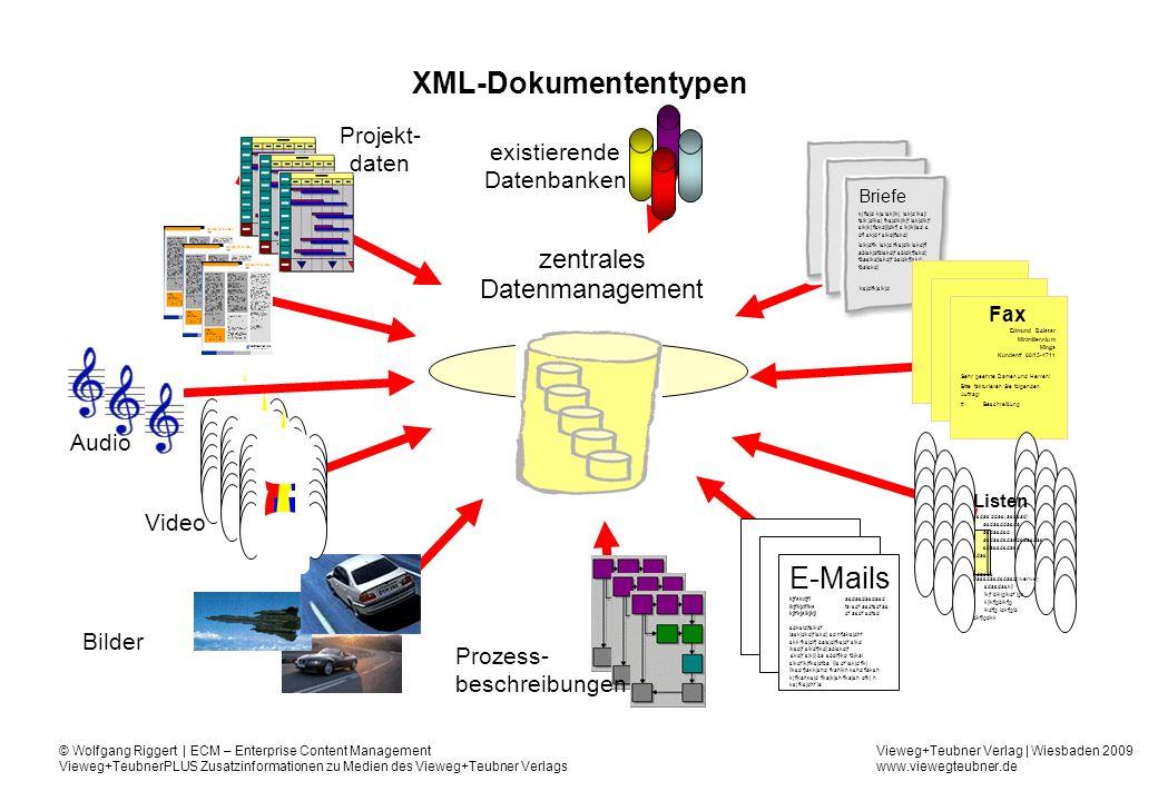 zentrales Datenmanagement