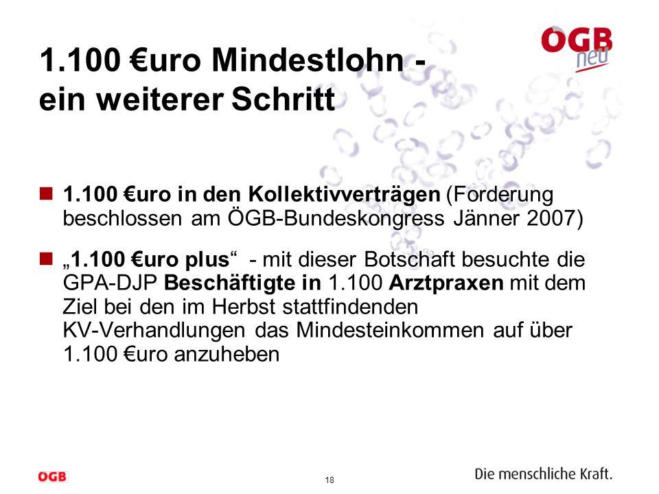 1.100 €uro Mindestlohn - ein weiterer Schritt
