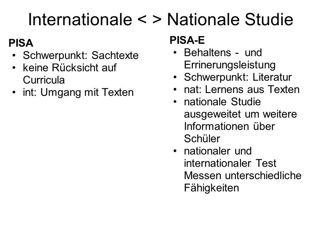Internationale < > Nationale Studie