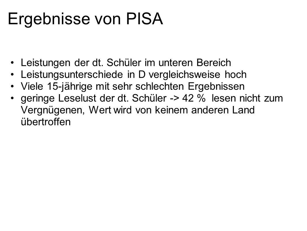 Ergebnisse von PISA Leistungen der dt. Schüler im unteren Bereich