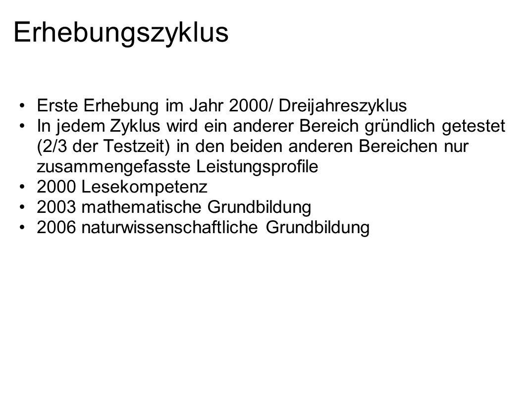 Erhebungszyklus Erste Erhebung im Jahr 2000/ Dreijahreszyklus