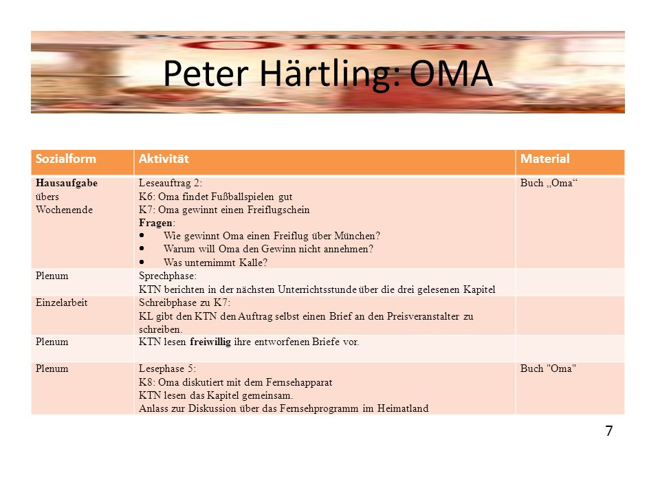 Peter Härtling: OMA 7 Sozialform Aktivität Material Hausaufgabe übers