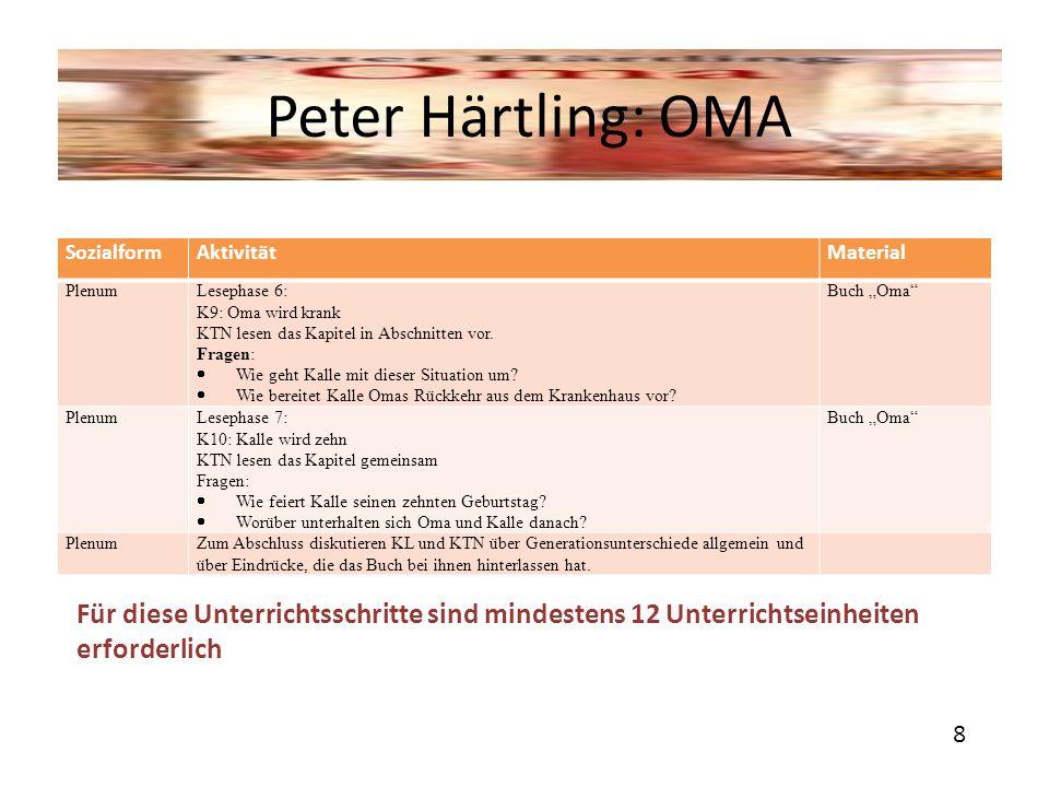 Peter Härtling: OMA Sozialform. Aktivität. Material. Plenum. Lesephase 6: K9: Oma wird krank. KTN lesen das Kapitel in Abschnitten vor.