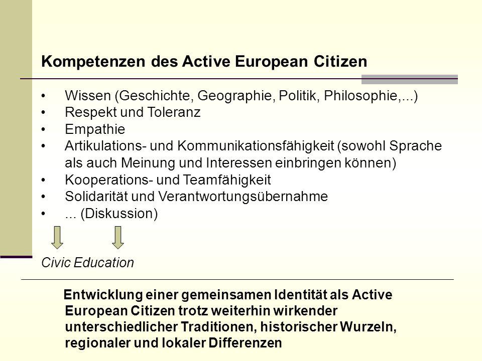 Kompetenzen des Active European Citizen