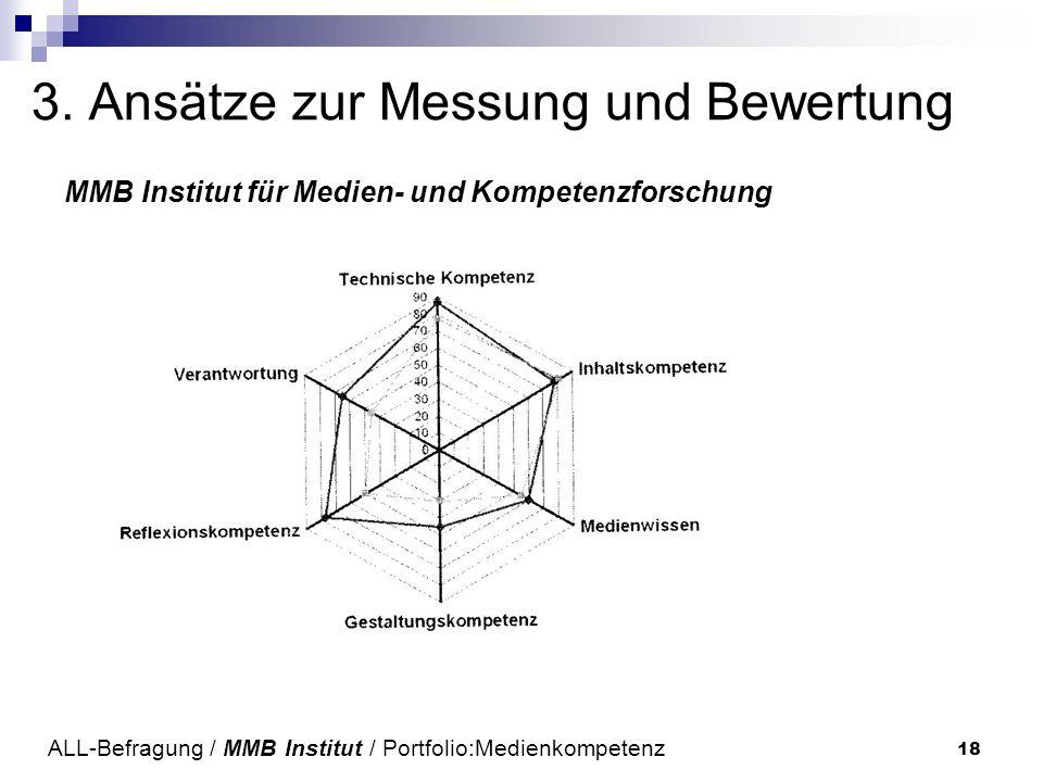 3. Ansätze zur Messung und Bewertung