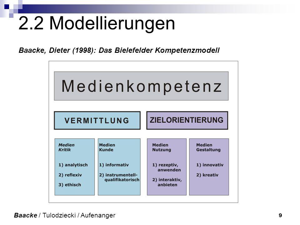 2.2 Modellierungen Baacke, Dieter (1998): Das Bielefelder Kompetenzmodell.