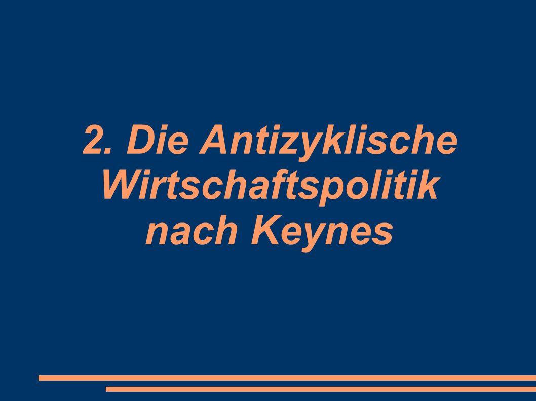 2. Die Antizyklische Wirtschaftspolitik nach Keynes