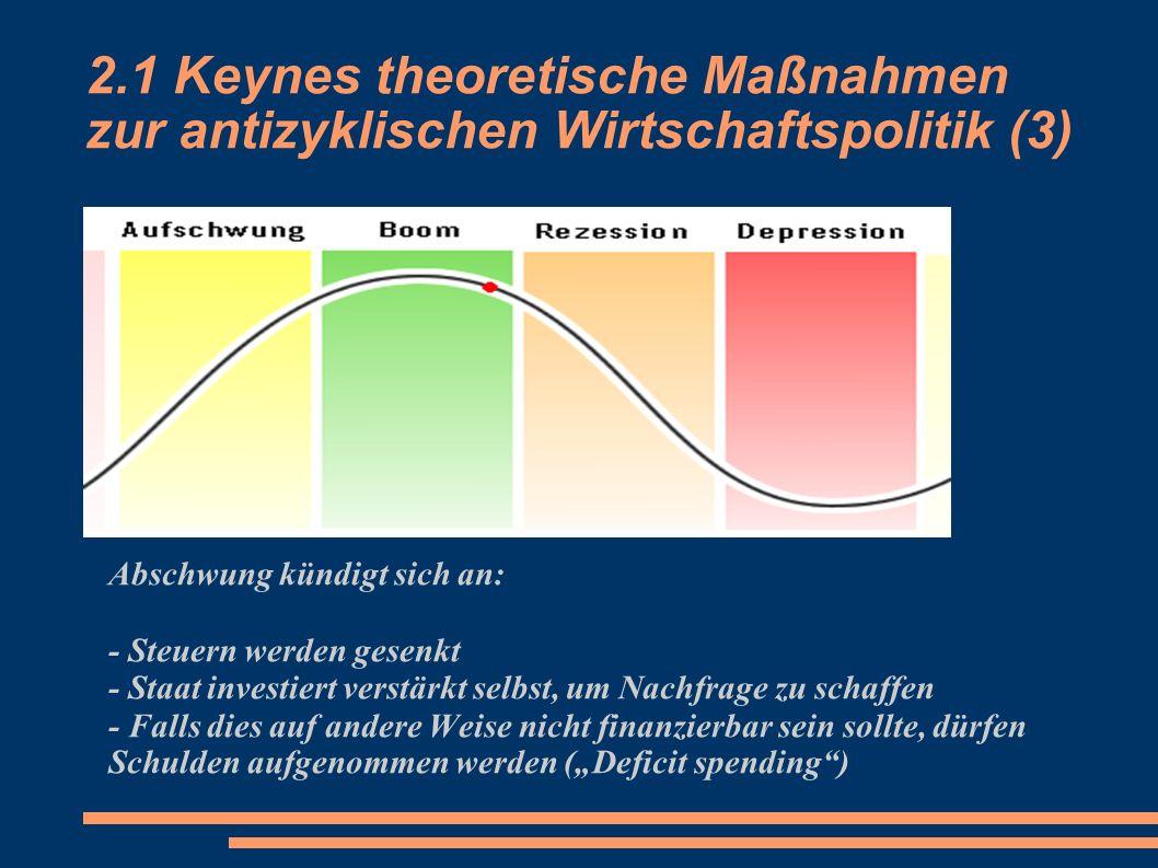 2.1 Keynes theoretische Maßnahmen zur antizyklischen Wirtschaftspolitik (3)