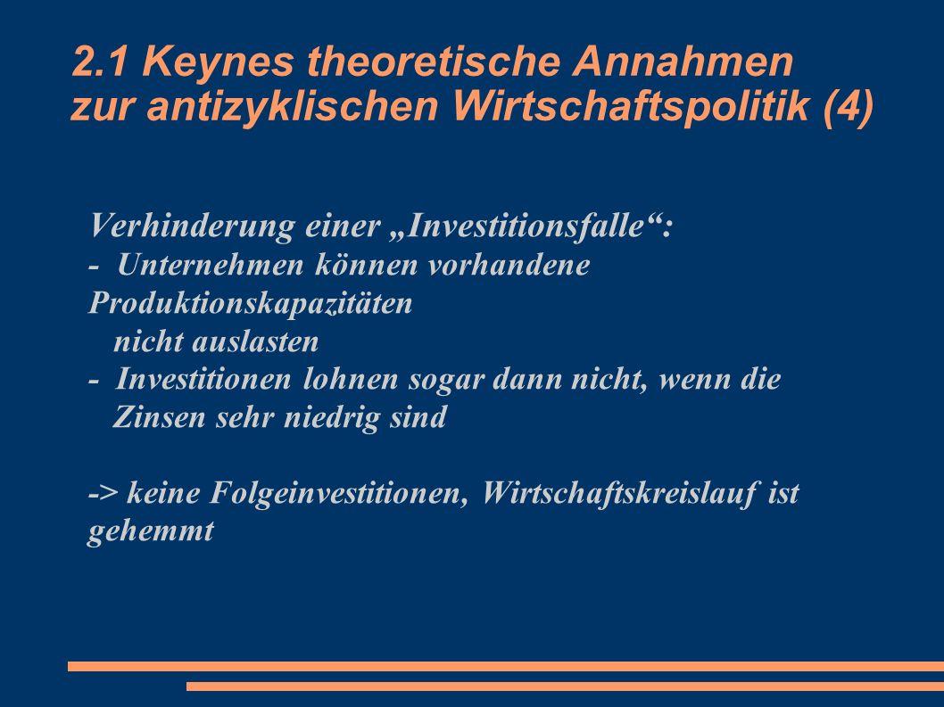2.1 Keynes theoretische Annahmen zur antizyklischen Wirtschaftspolitik (4)