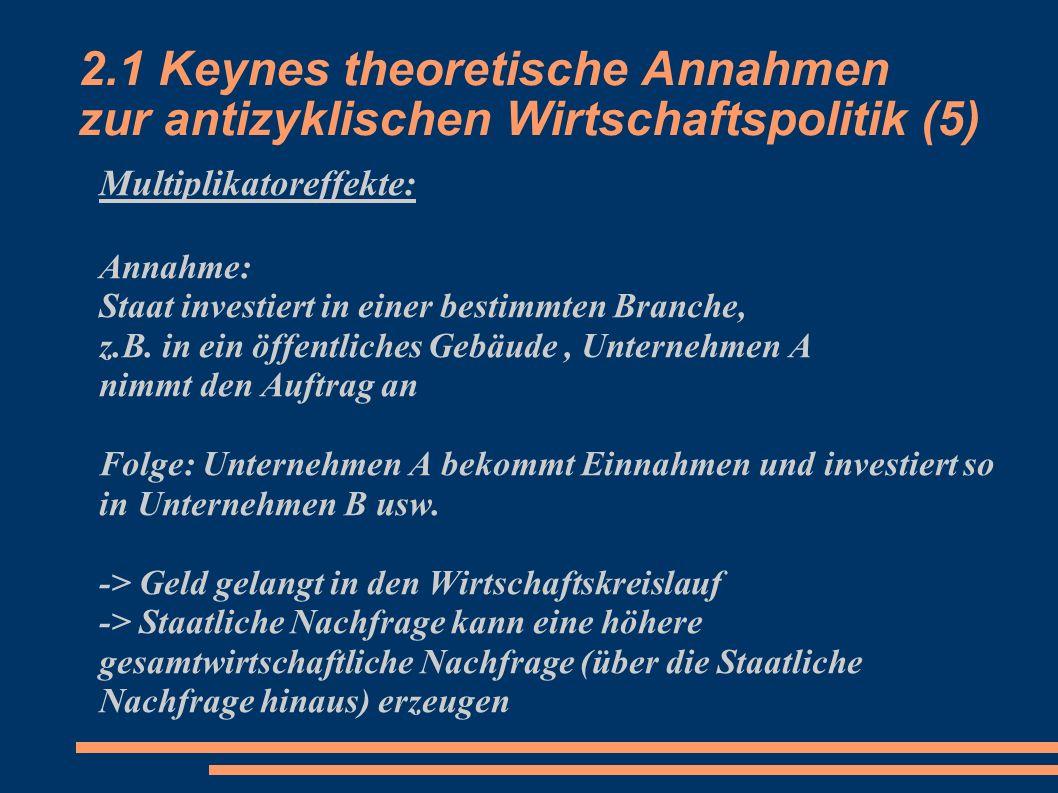 2.1 Keynes theoretische Annahmen zur antizyklischen Wirtschaftspolitik (5)