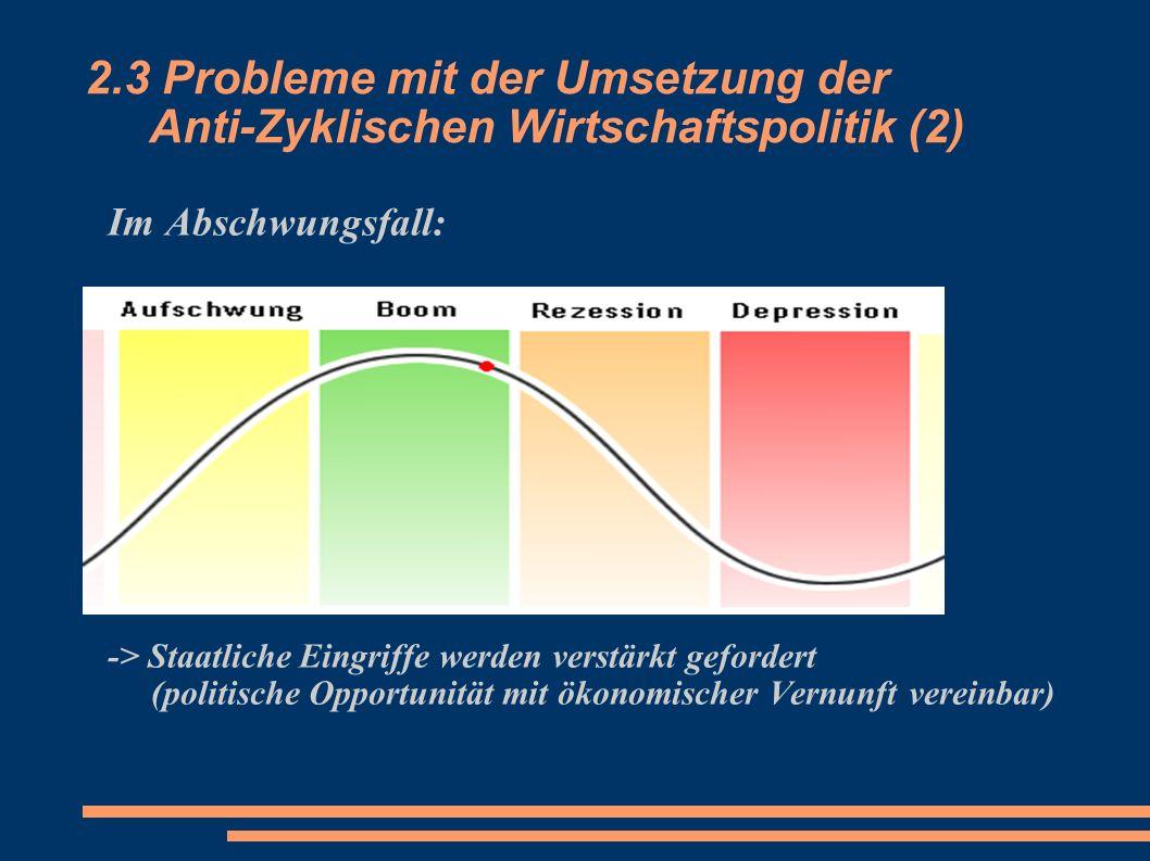 2.3 Probleme mit der Umsetzung der Anti-Zyklischen Wirtschaftspolitik (2)