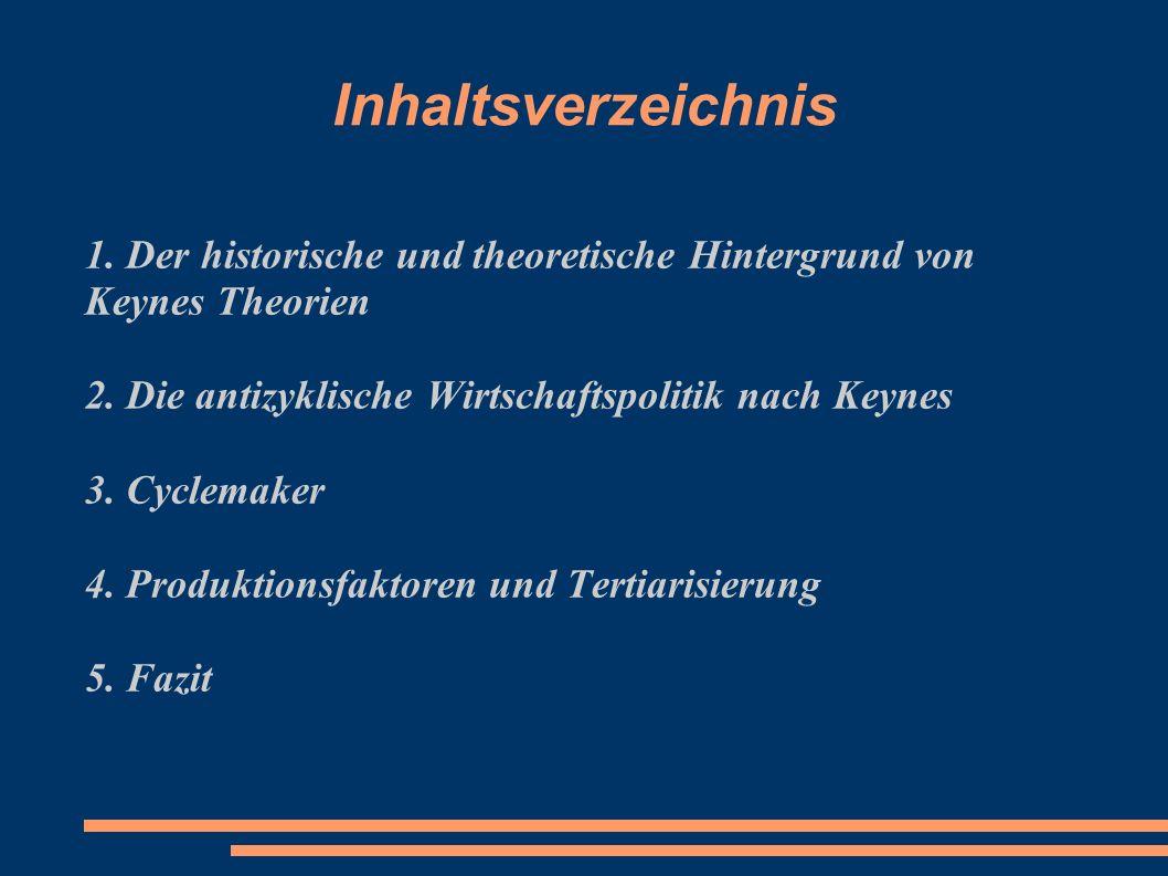 Inhaltsverzeichnis 1. Der historische und theoretische Hintergrund von Keynes Theorien. 2. Die antizyklische Wirtschaftspolitik nach Keynes.