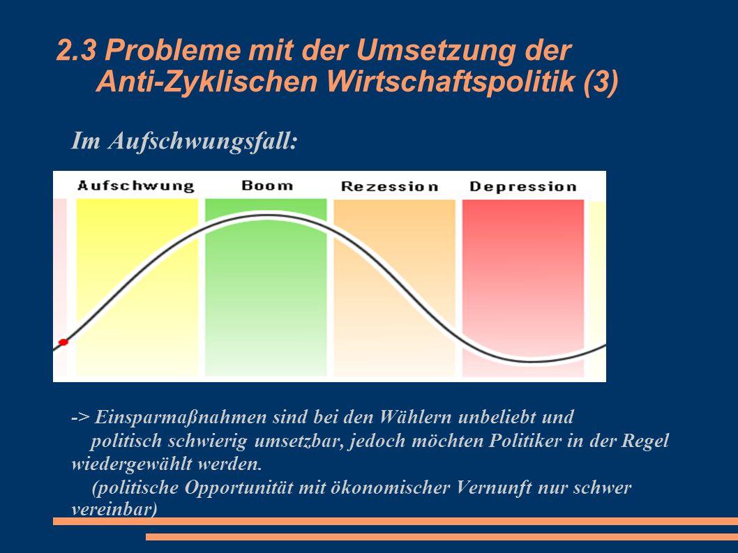 2.3 Probleme mit der Umsetzung der Anti-Zyklischen Wirtschaftspolitik (3)