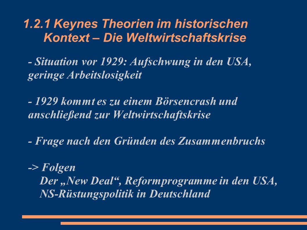 1.2.1 Keynes Theorien im historischen Kontext – Die Weltwirtschaftskrise