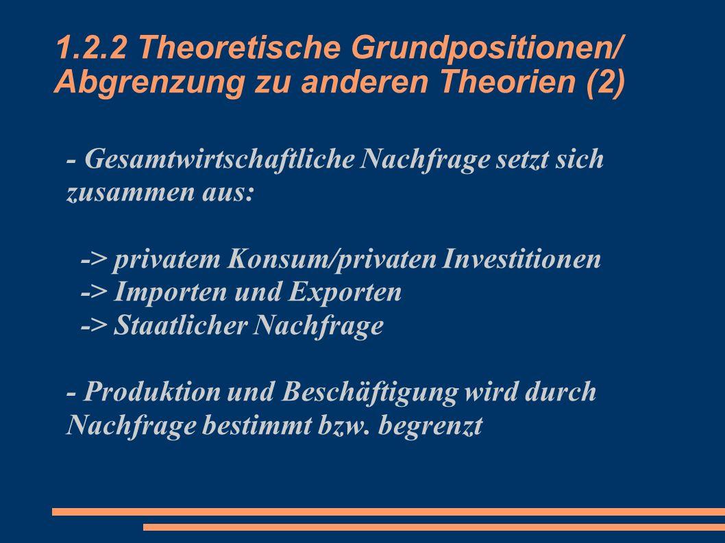 1.2.2 Theoretische Grundpositionen/ Abgrenzung zu anderen Theorien (2)