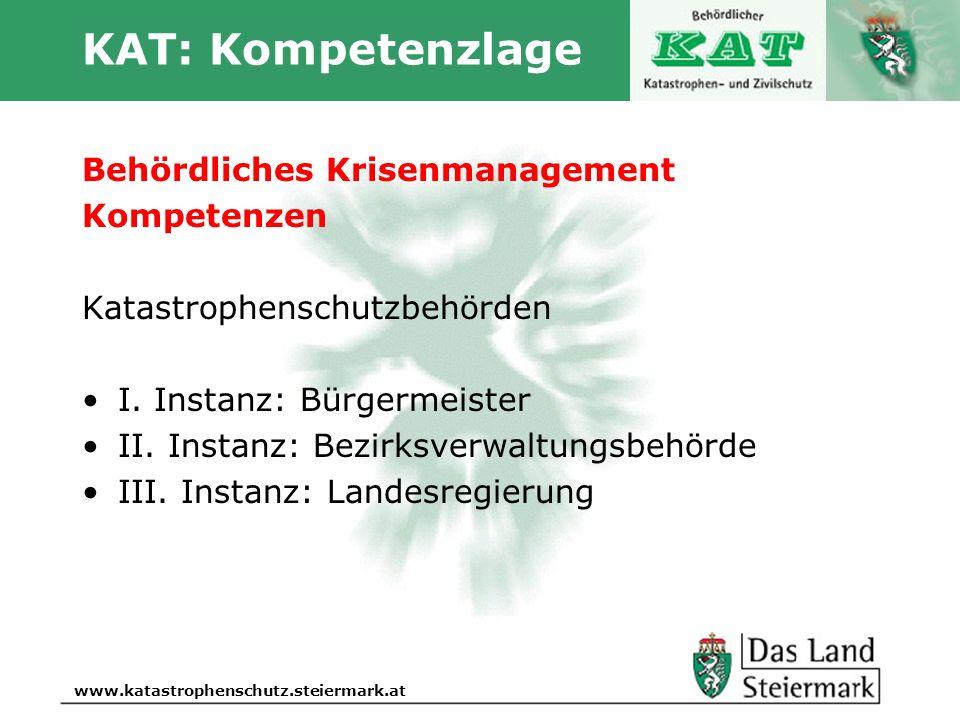 KAT: Kompetenzlage Behördliches Krisenmanagement Kompetenzen