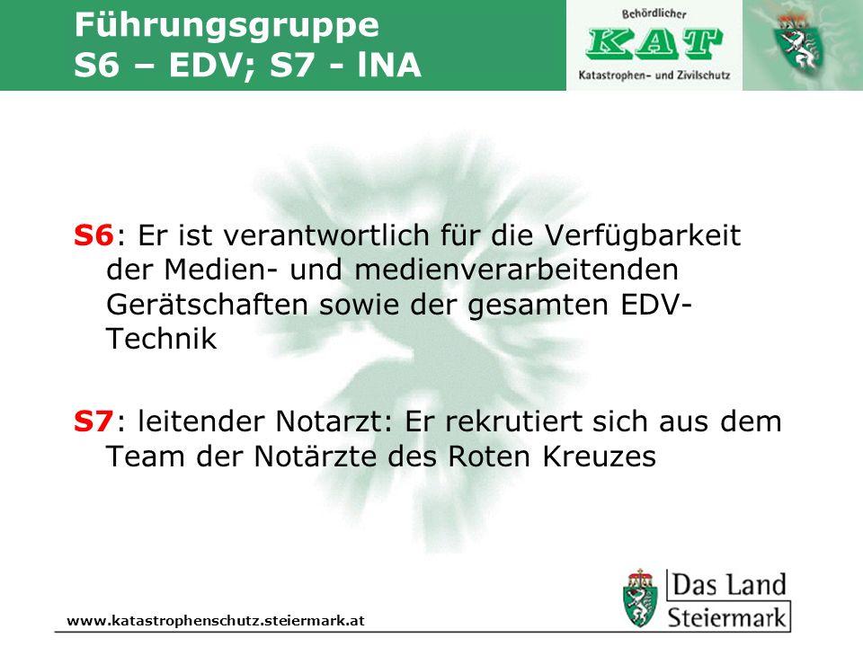 Führungsgruppe S6 – EDV; S7 - lNA